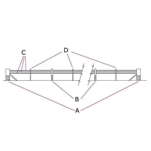 crash-fence-graph-500x500.jpg